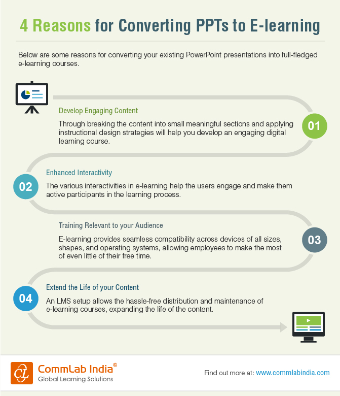 4 Reasons for Converting PPTs to E-learning [Infographic]