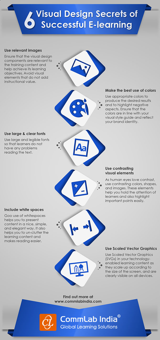 6 Visual Design Secrets of Successful E-learning [Infographic]