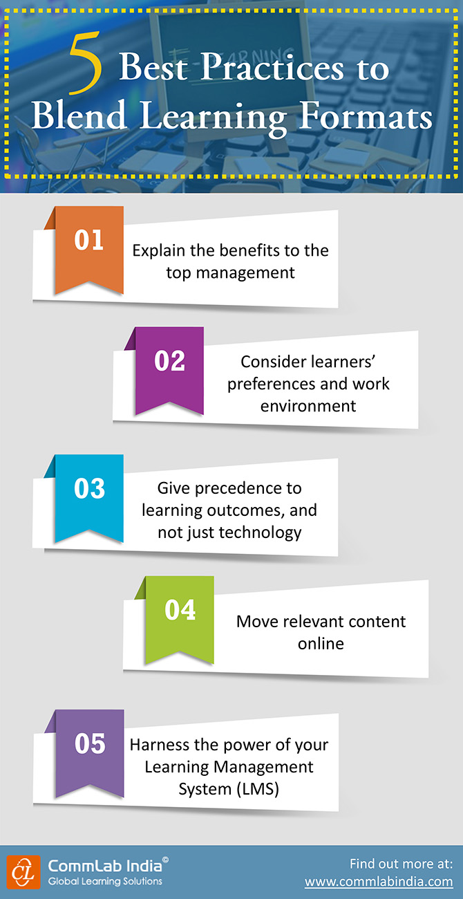 5 Best Practices to Blend Learning Formats [Infographic]