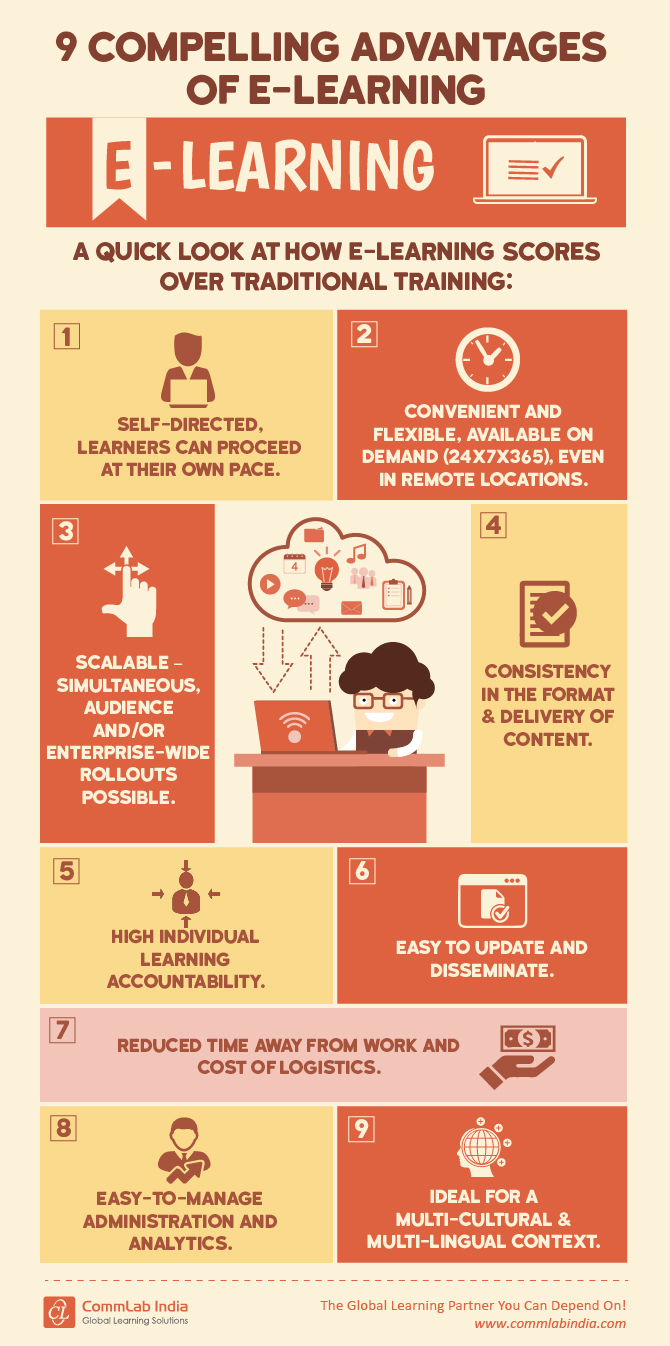 9 Compelling Advantages of E-learning [Infographic]