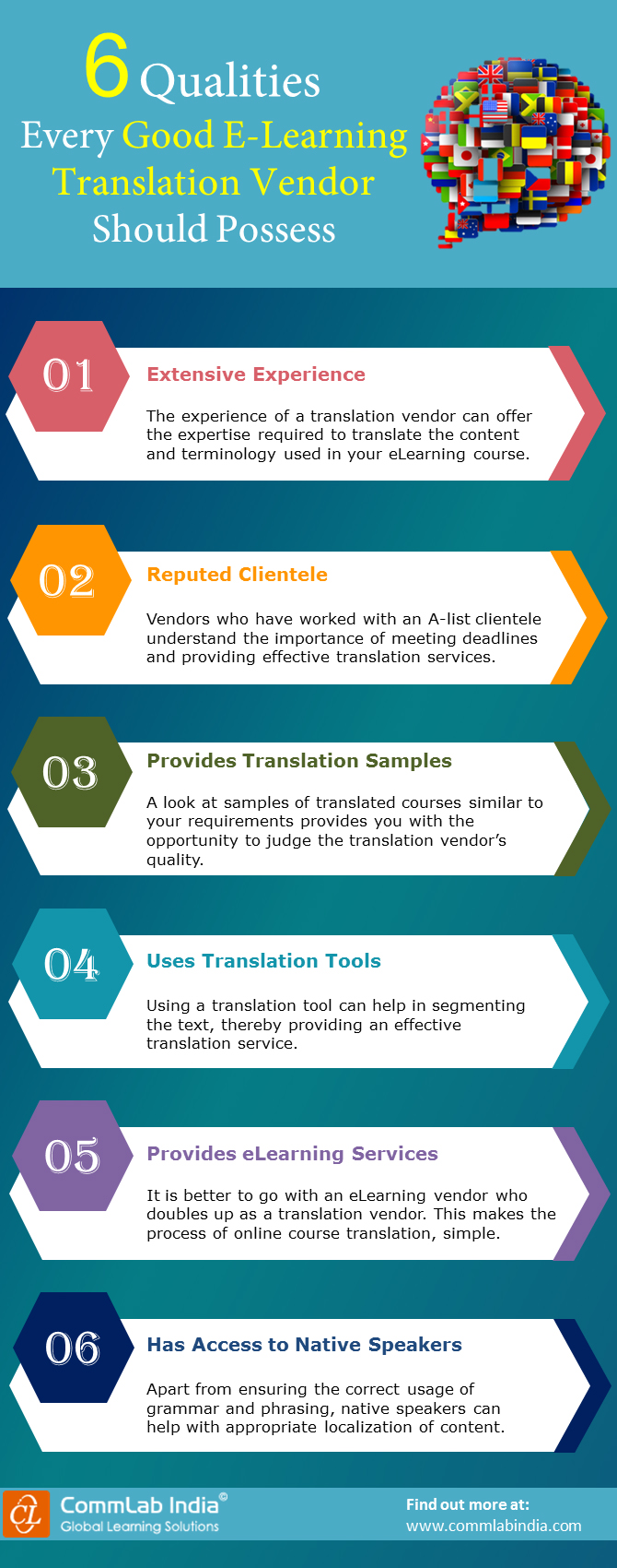 6 Qualities Every Good E-learning Translation Vendor Should Possess [Infographic]