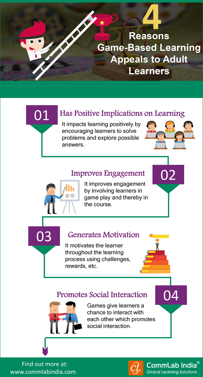 4 Reasons Game-Based Learning Appeals to Adult Learners [Infographic]