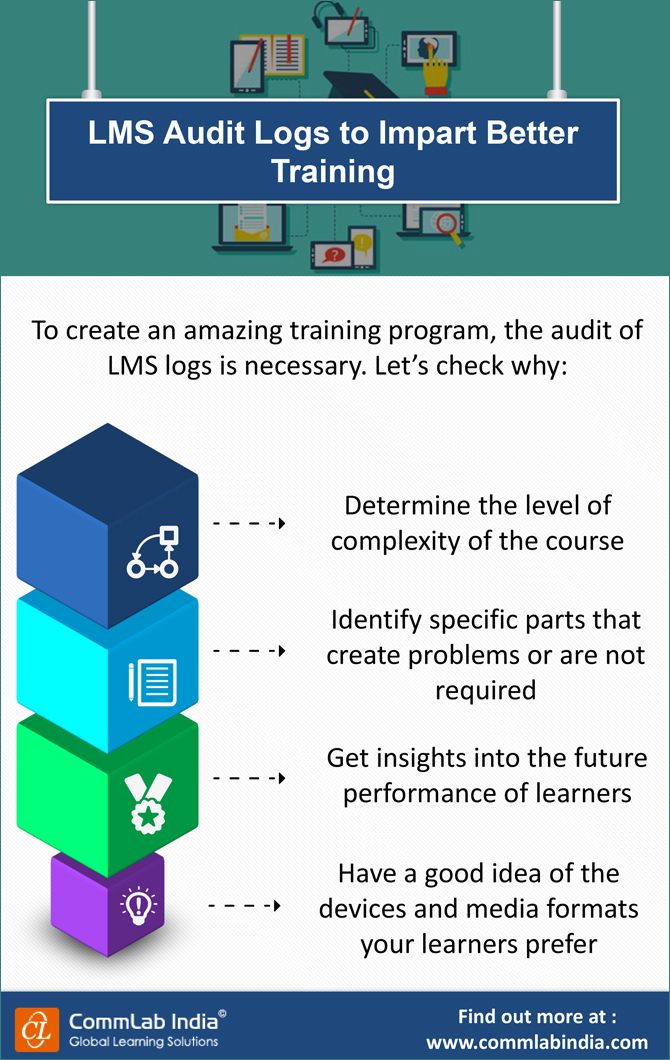 LMS Audit Logs to Impart Better Training [Infographic]