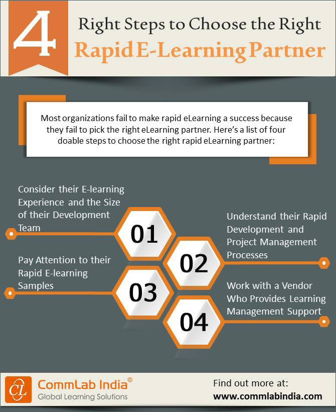4 Right Steps To Choose The Right Rapid E-Learning Partner [Infographic]