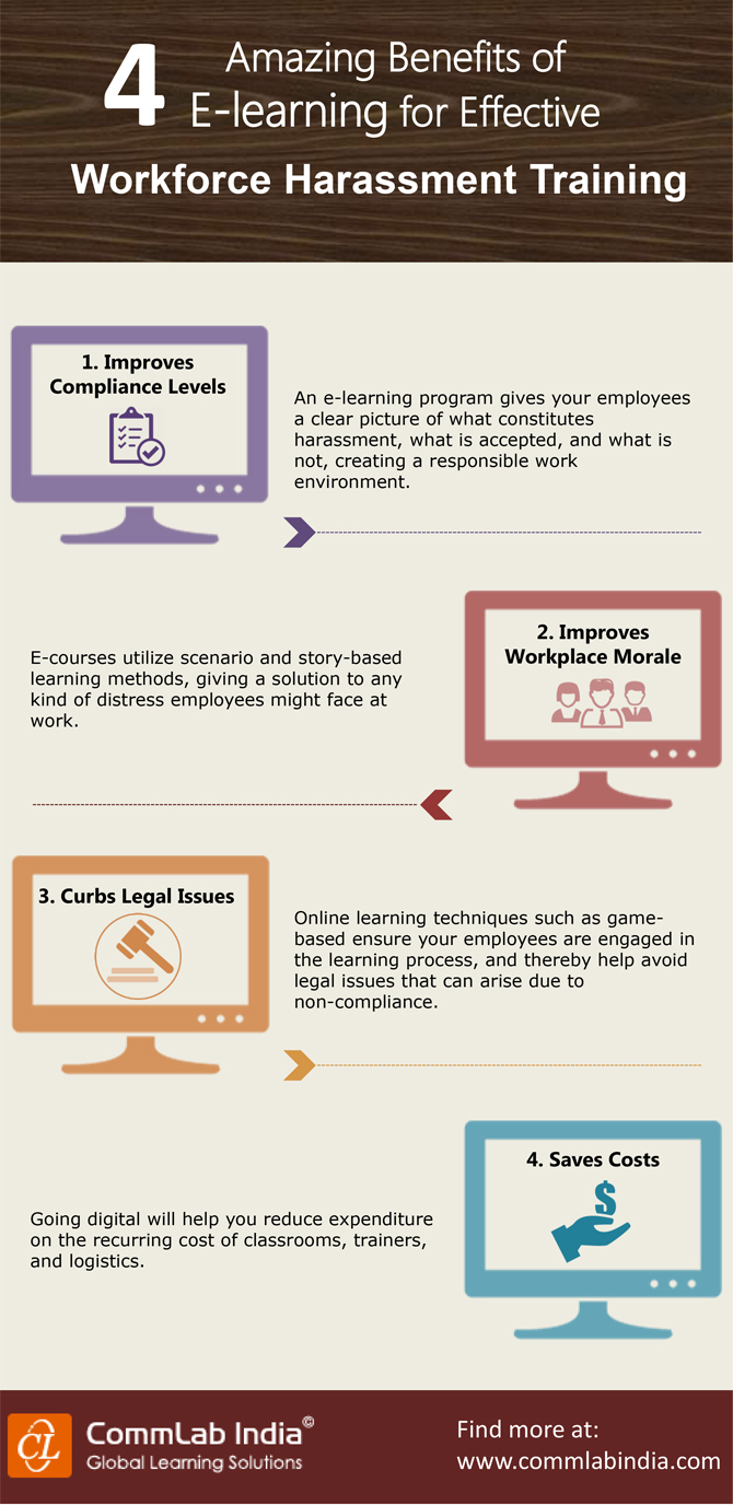4 Amazing Benefits of E-learning for Effective Workforce Harassment Training [Infographic]
