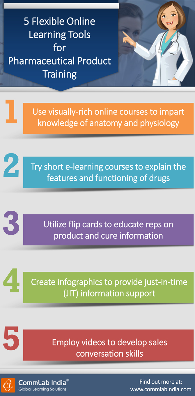 5 Flexible Online Learning Tools for Pharmaceutical Product Training [Infographic]