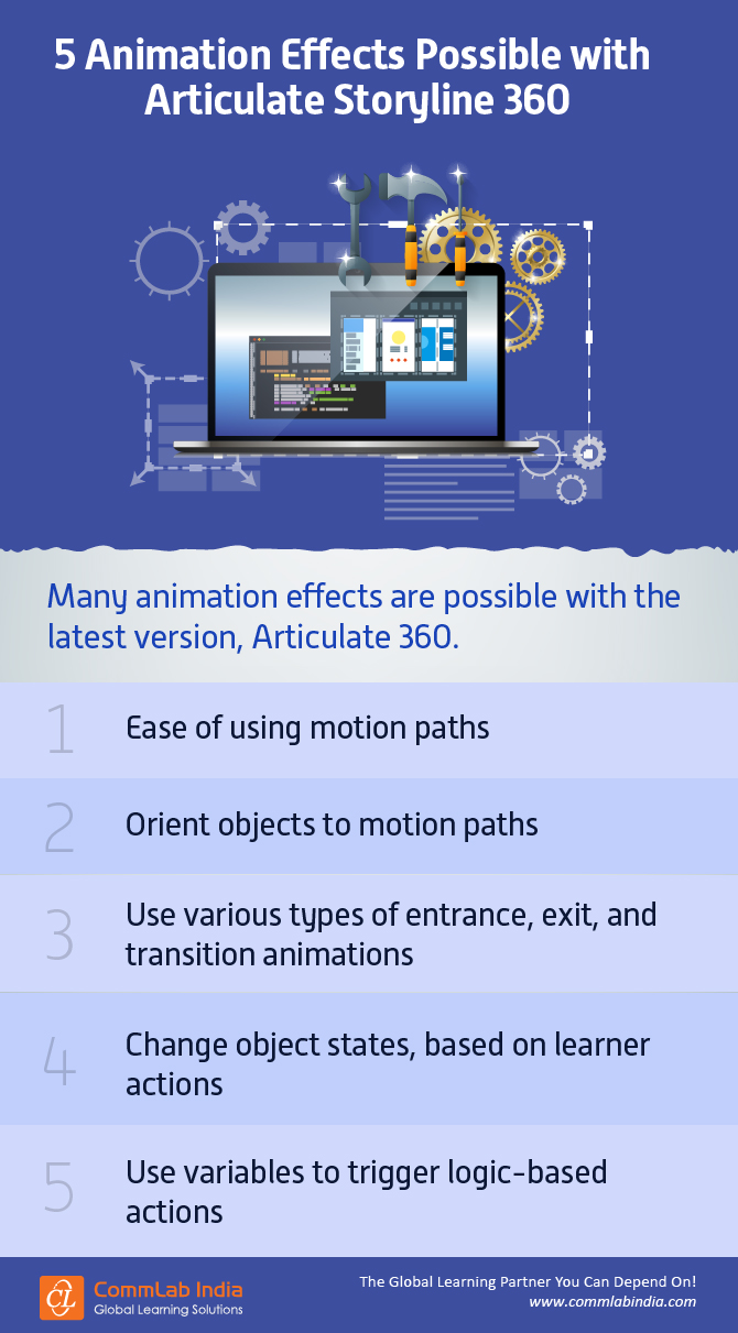 5 Animated Effects Possible with Articulate Storyline 360 [Infographic]