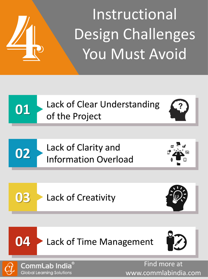 4 Instructional Design Challenges You Must Avoid Infographic