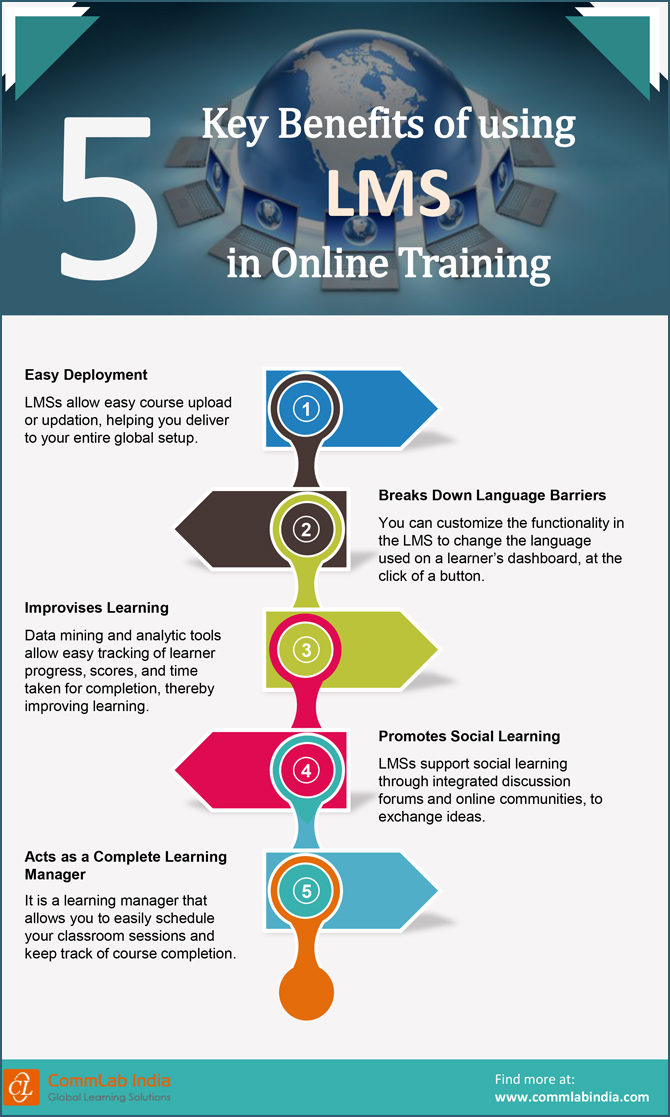 5 Key Benefits that LMSs Offer to Online Training ...