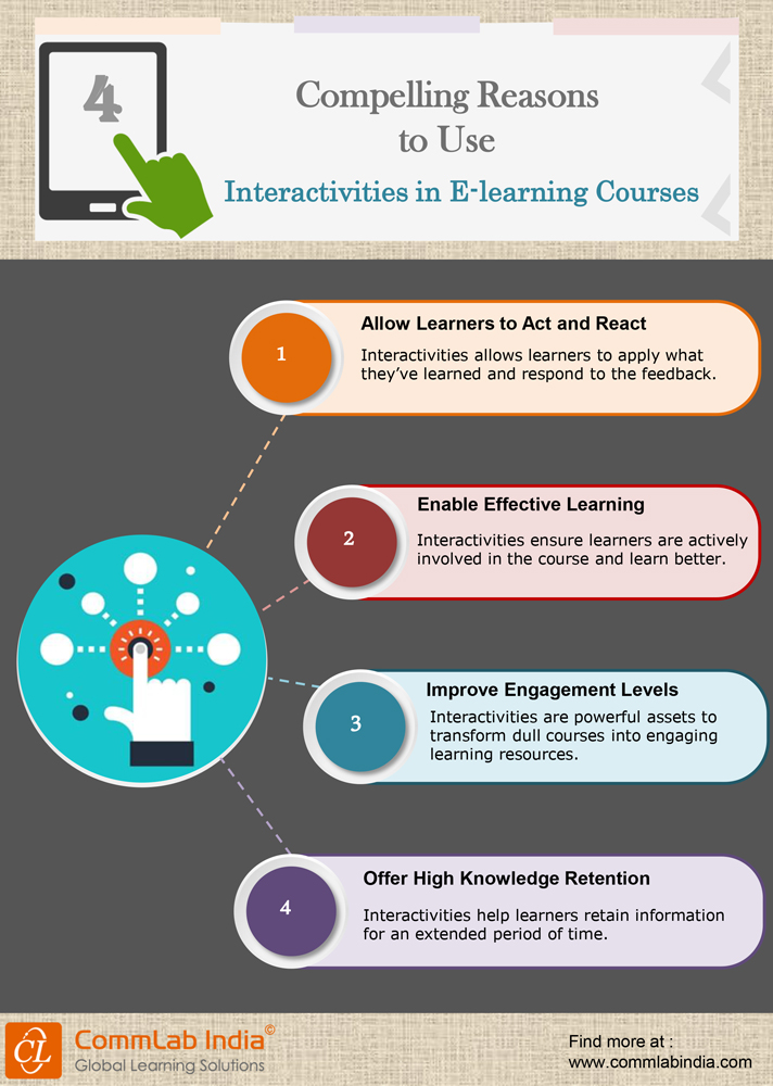 4 Compelling Reasons To Use Interactivities In E-Learning Courses [Infographic]