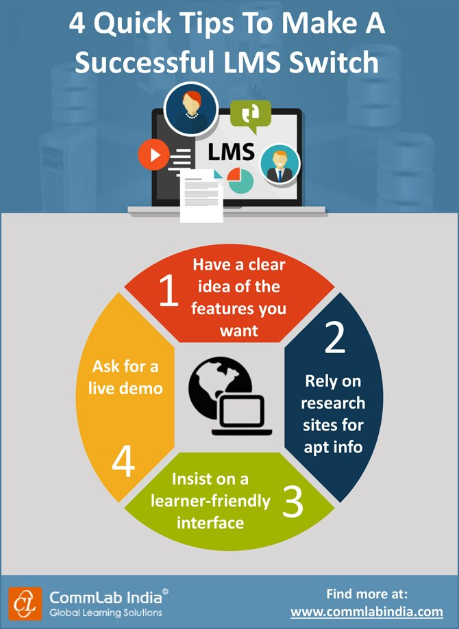 4 Quick Tips To Make A Successful LMS Switch [Infographic]