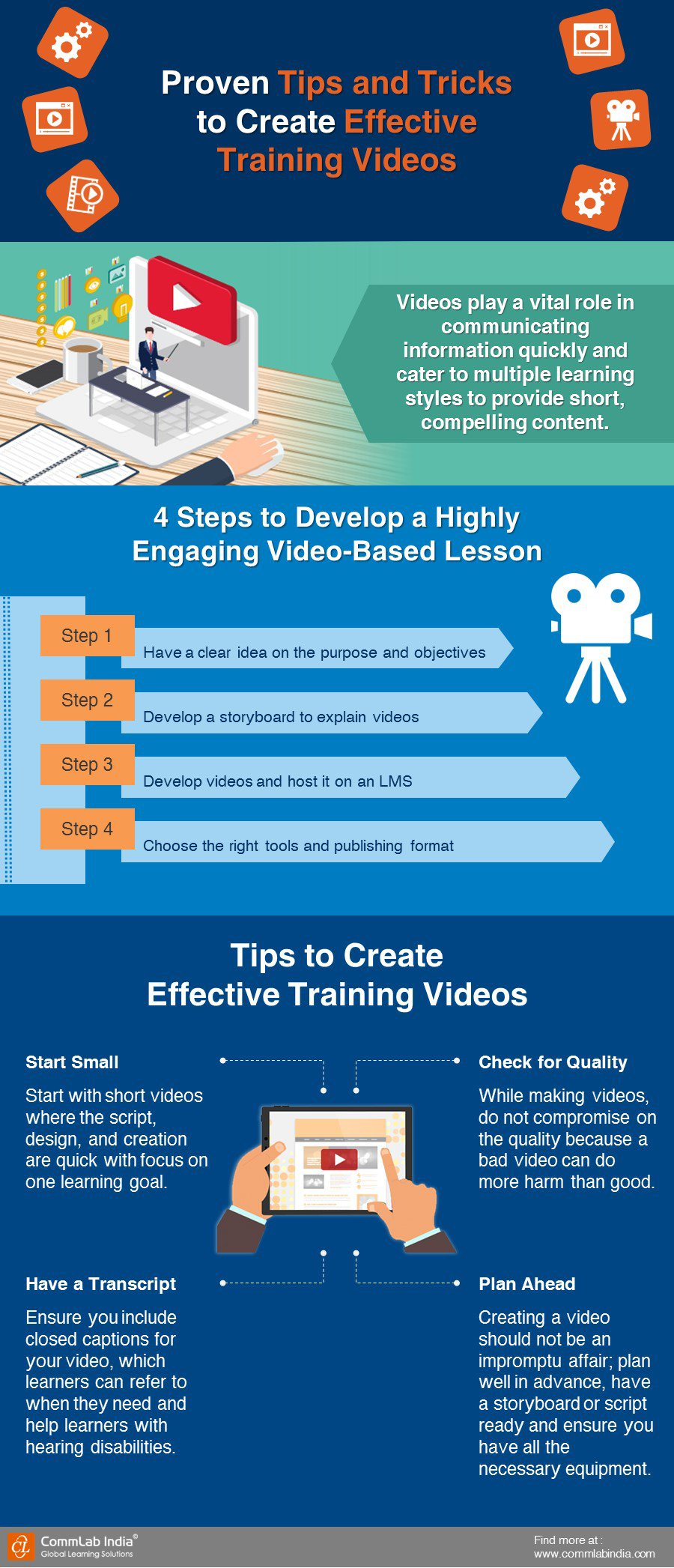 Proven Tips and Tricks to Create Effective Training Videos
