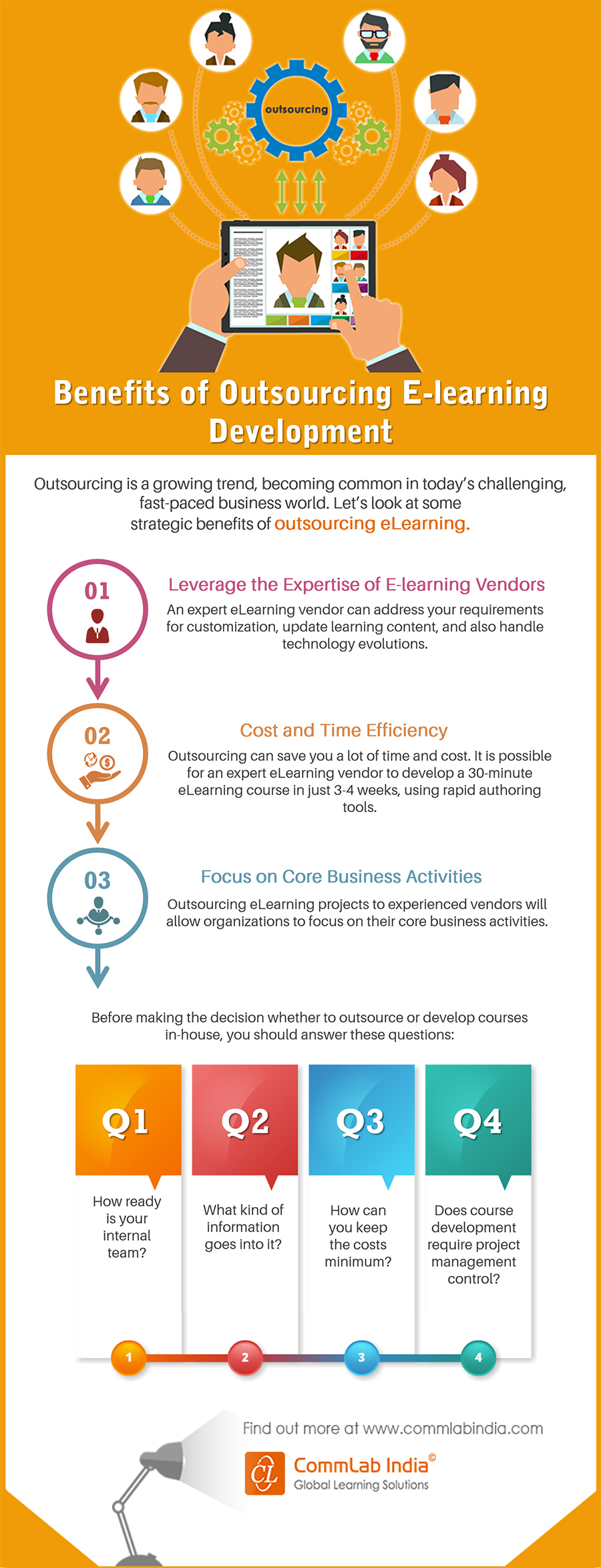 Benefits of Outsourcing E-learning Development [Infographic]