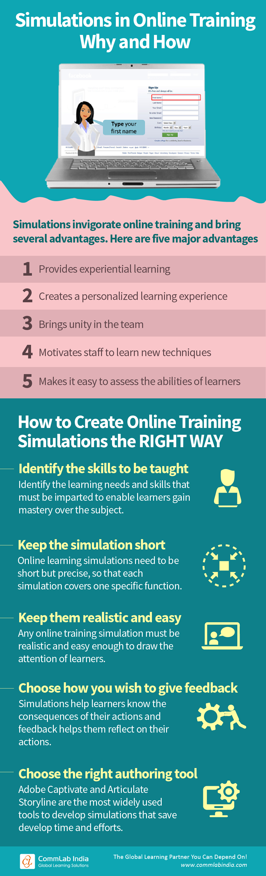 Simulations in Online Training: Why and How [Infographic]