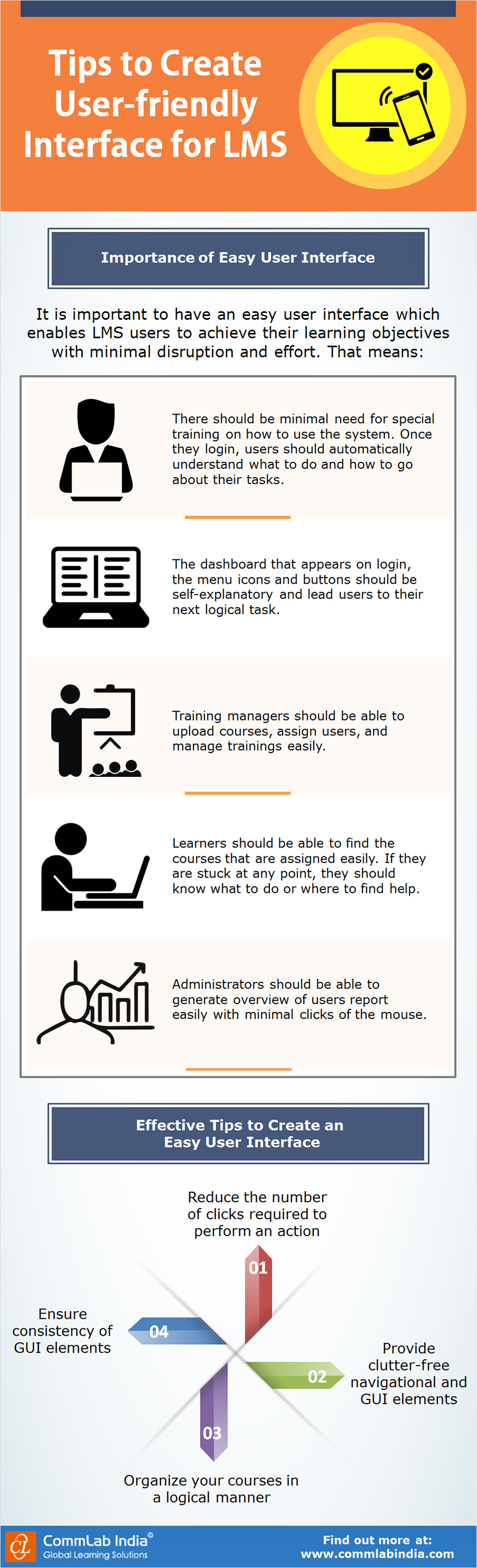 Tips to Create User-friendly Interface for LMS [Infographic]