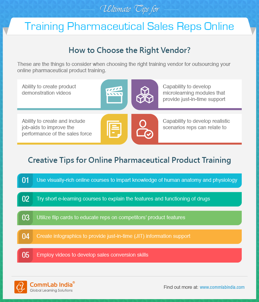 Ultimate Tips for Online Training Pharmaceutical Sales Reps[Infographic]
