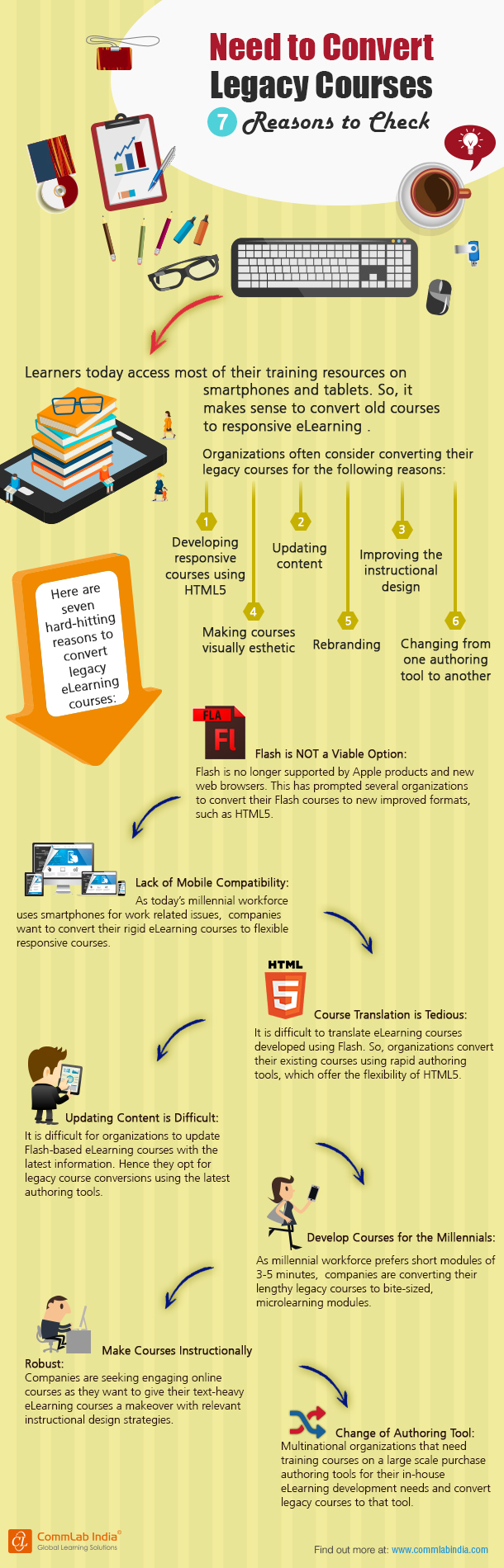 Need to Convert Legacy Courses 7 Reasons to Check [Infographic]