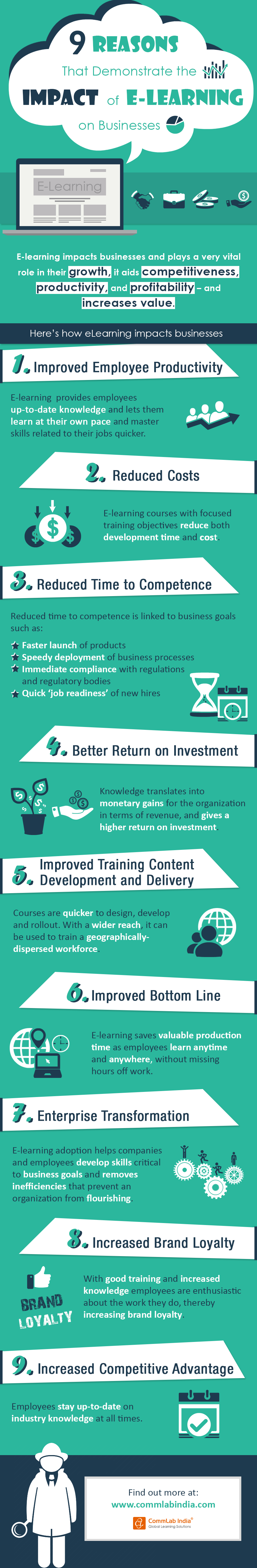 9 Reasons That Demonstrate the Impact of E-learning on Businesses [Infographic]