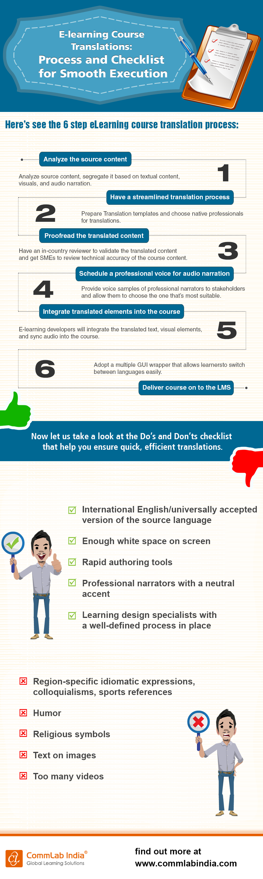 E-learning Course Translations: Process and Checklist for Smooth Execution [Infographic]