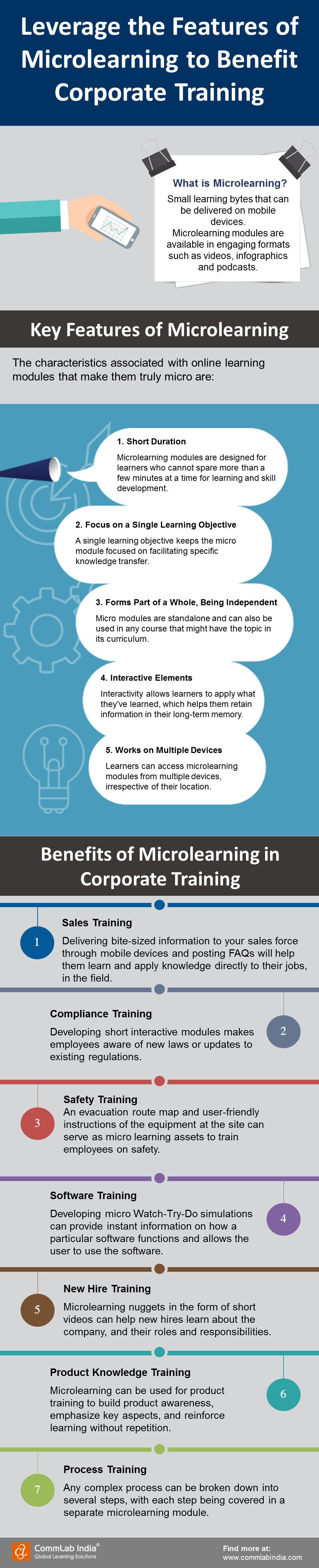 Leverage the Features of Microlearning to Benefit Corporate Training [Infographic]