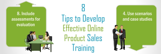 8 Tips to Develop Effective Online Product Sales Training [Infographic]