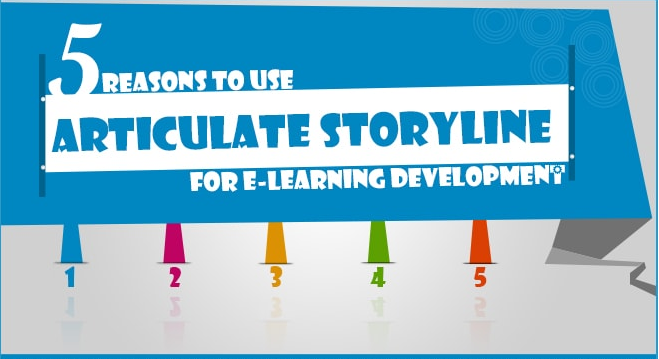 Articulate Storyline for Online Course Development [Infographic]