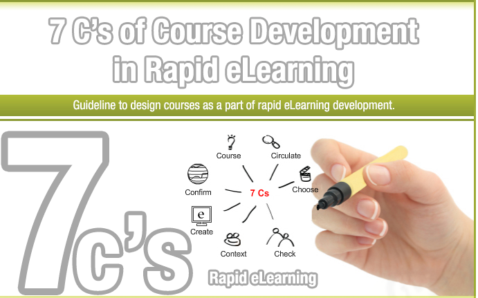 7Cs of Rapid E-learning Development