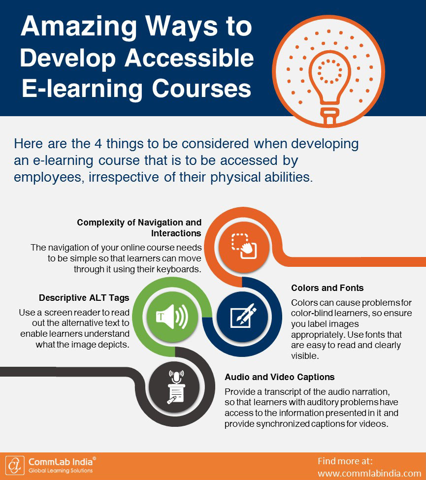Amazing Ways to Develop Accessible E-learning Courses[Infographic]