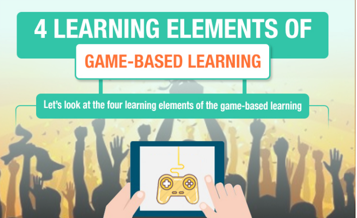 4 Components of Game-based Learning [Infographic]