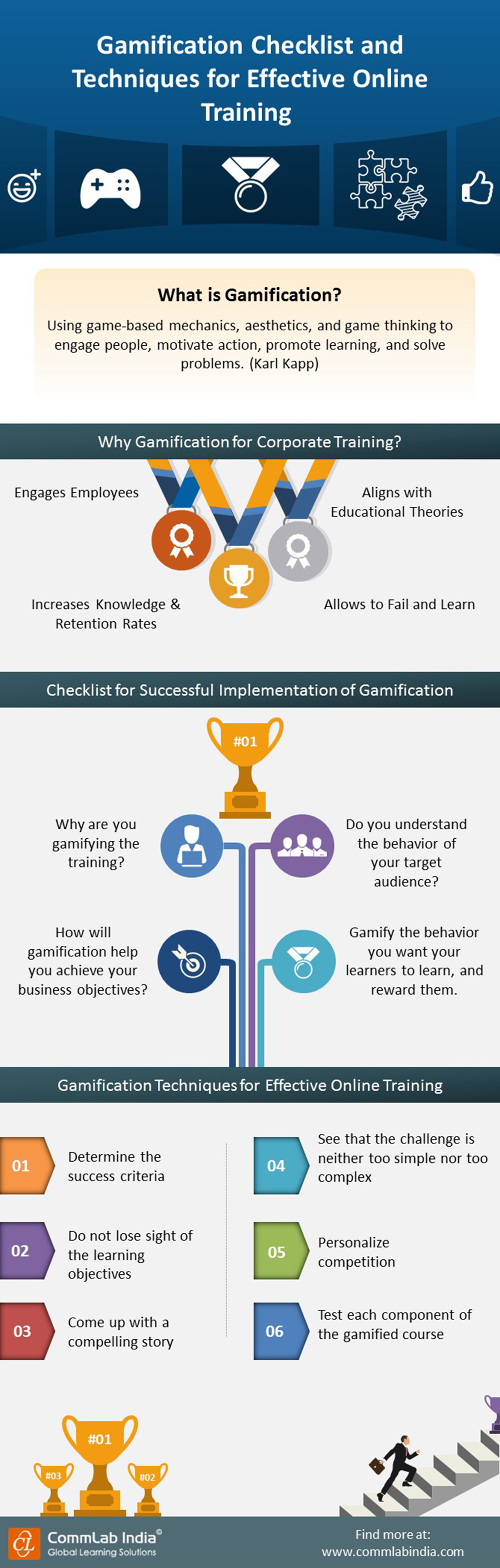 Gamification Checklist and Techniques for Effective Online Training [Infographic]