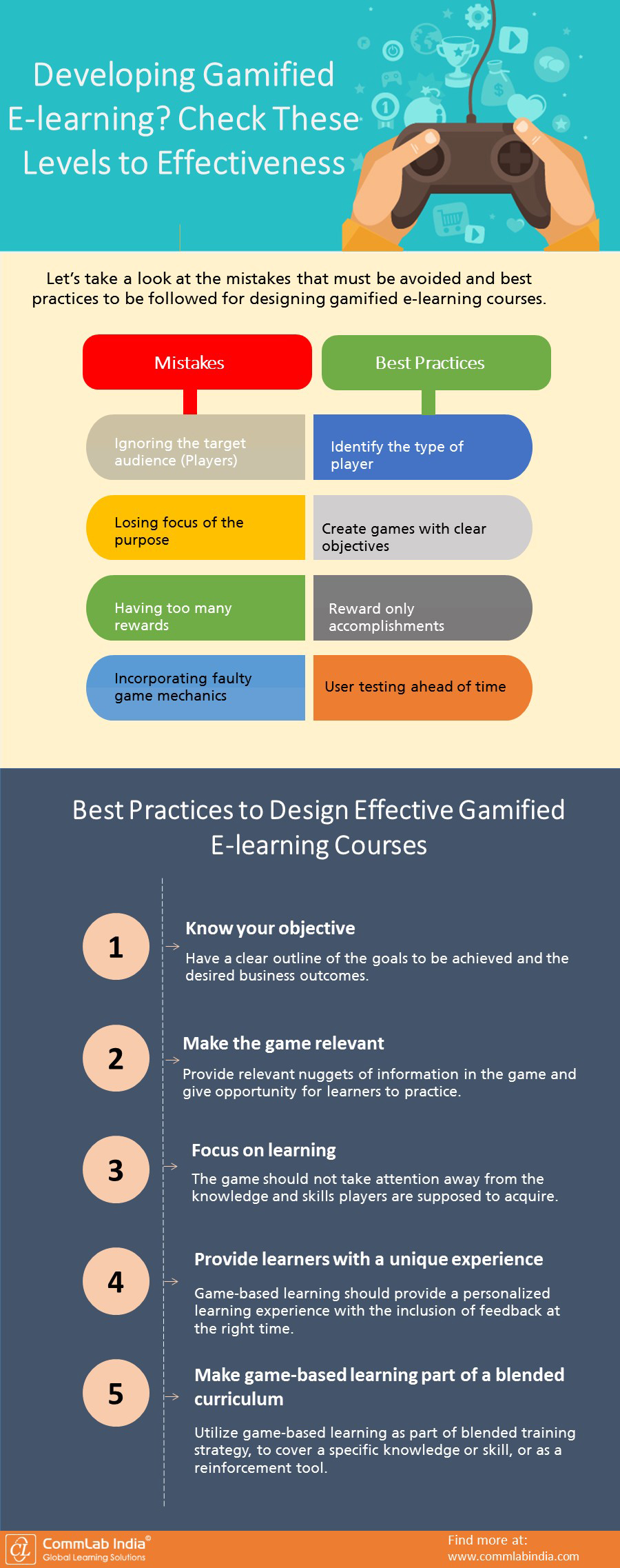 Developing Gamified E-learning? Check These Levels to Effectiveness