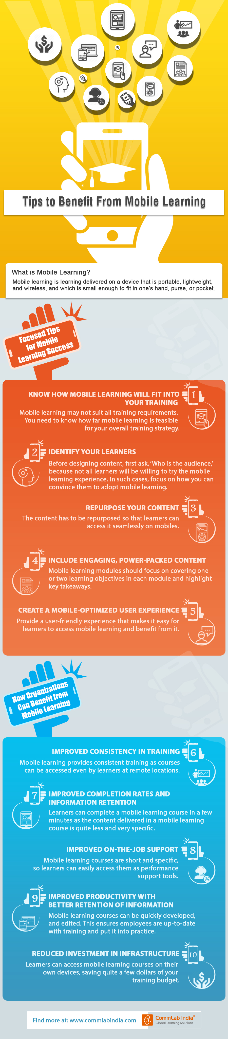 Tips to Help Organizations Benefit from Mobile Learning [Infographic]