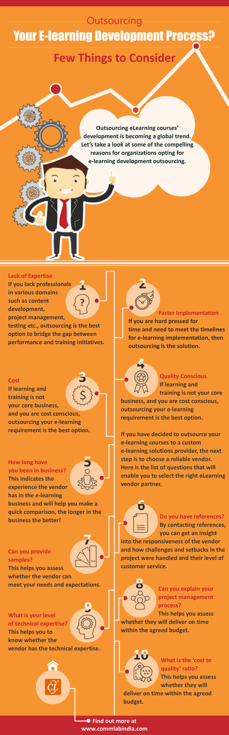 Outsourcing E-learning Development Process? A Few Things to Consider [Infographic]