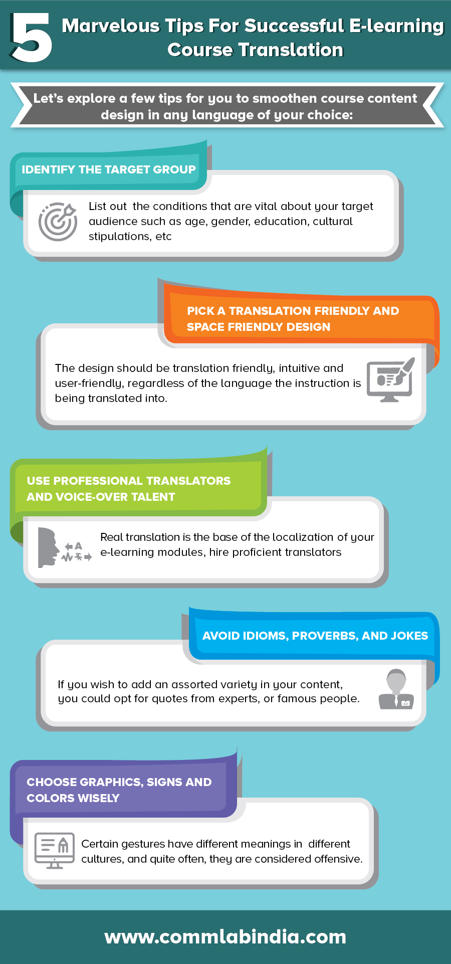 5 Marvelous Tips For Successful E-learning Course Translation [Infographic]
