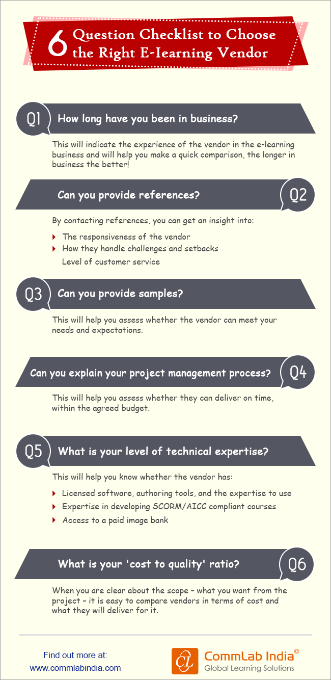 6-Question Checklist to Choose the Right E-learning Vendor [Infographic]