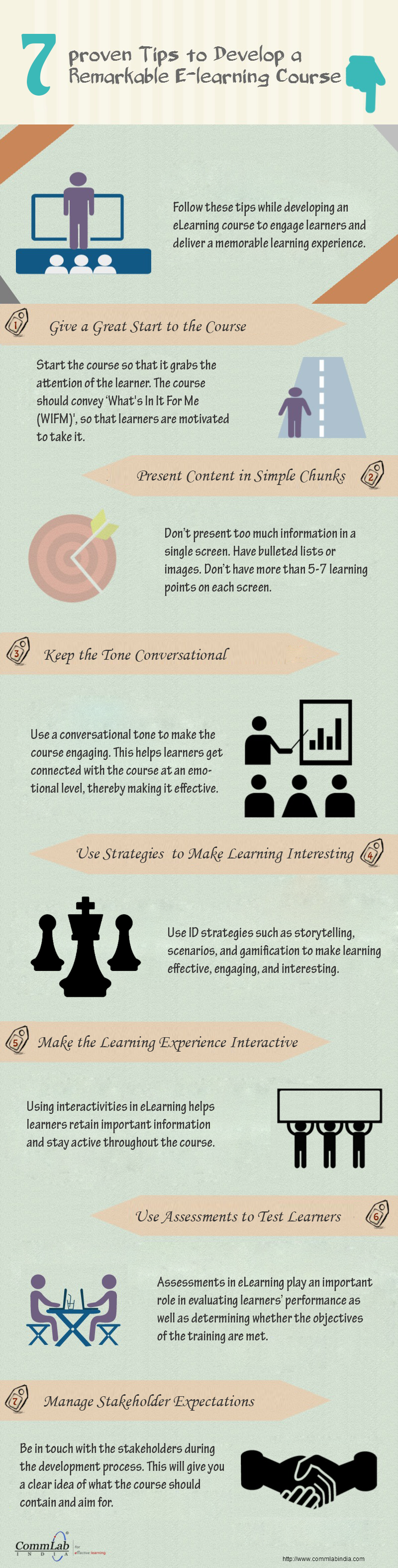 7 Proven Tips to Develop a Remarkable E-learning Course [Infographic]