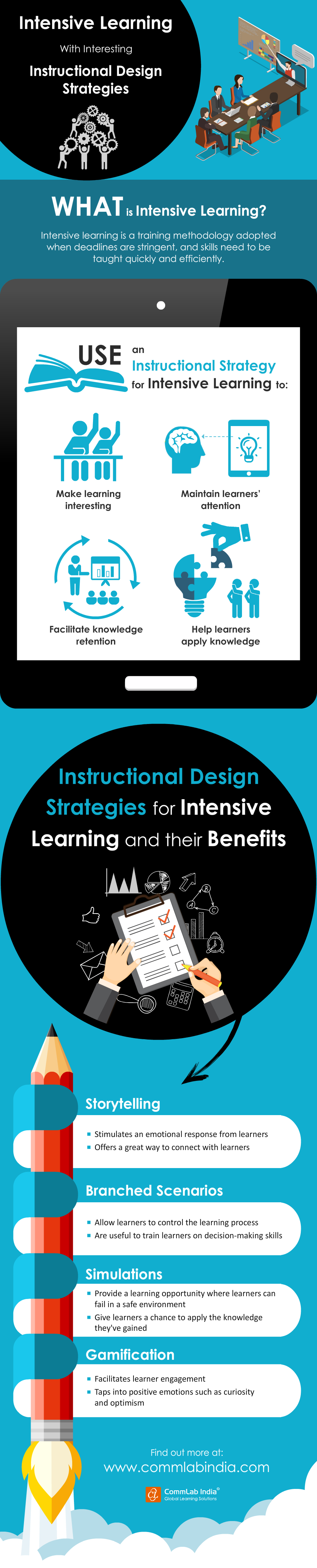 Intensive Learning with Interesting Instructional Design Strategies