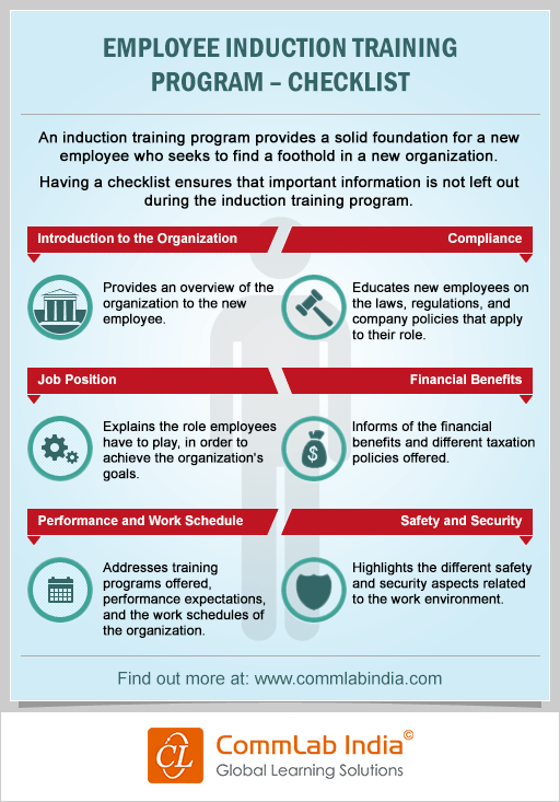 Employee Induction Training Program – Checklist[Infographic]