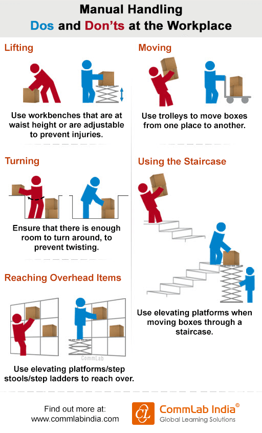 Manual Handling – Dos and Don'ts at the Workplace[Infographic]