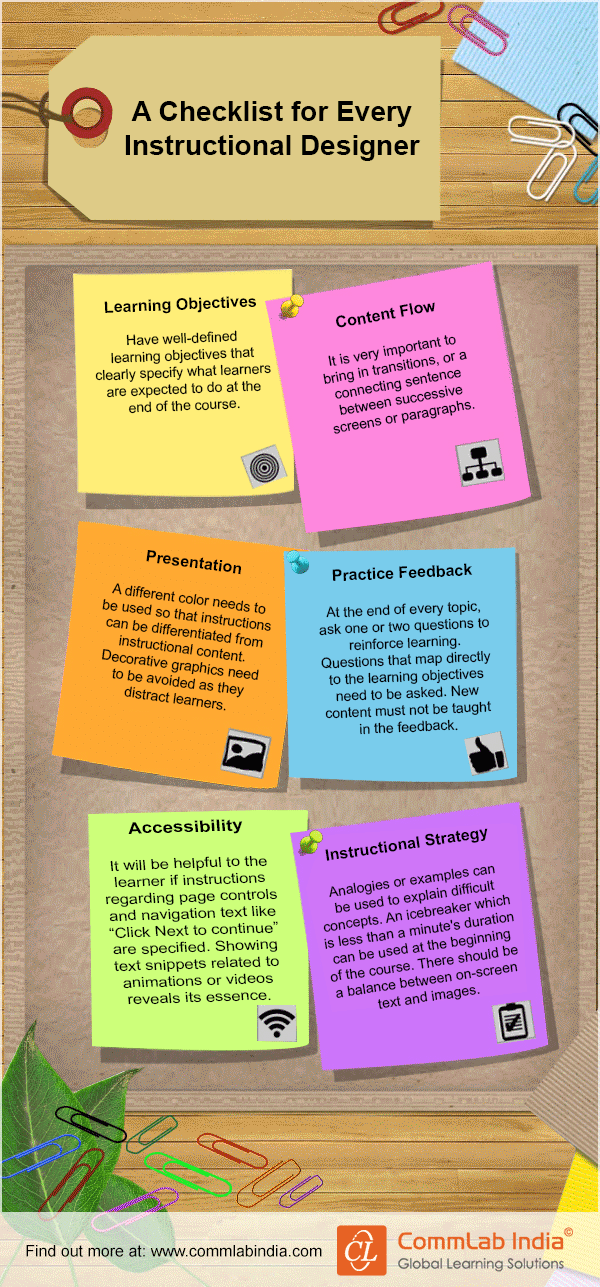 A Checklist For Every Instructional Designer Infographic