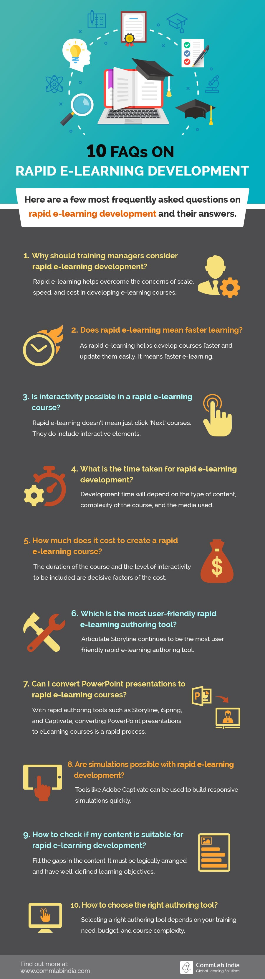 10 FAQs on Rapid E-learning Development [Infographic]