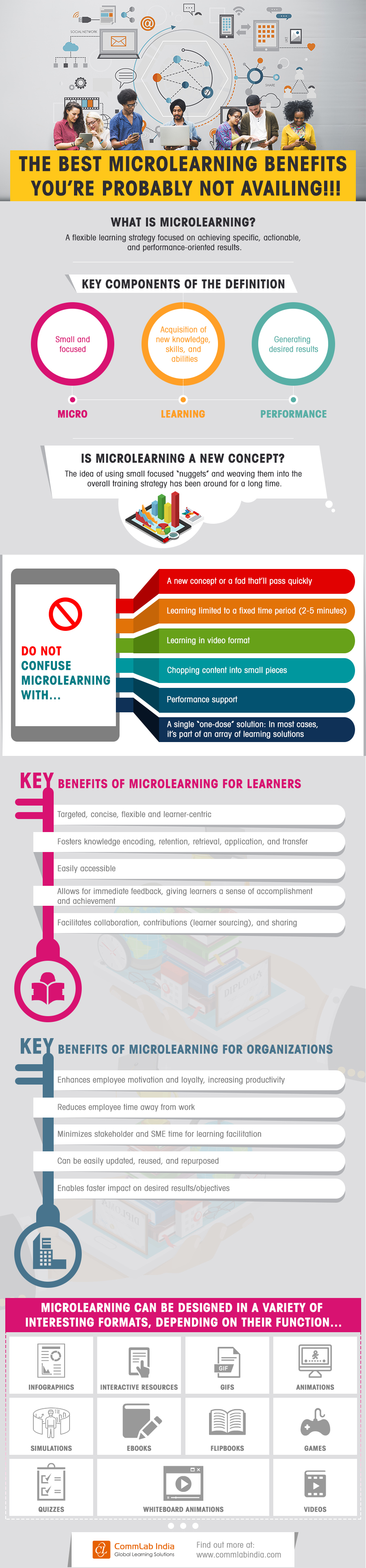The Best Microlearning Benefits You're Probably Not Availing [Infographic]