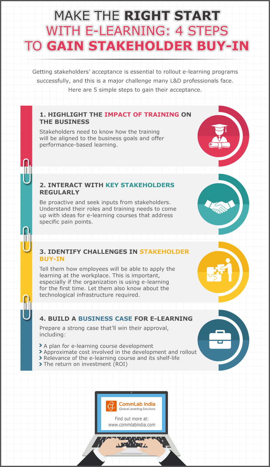 Make the Right Start with E-learning: 4 Steps to Gain Stakeholder Buy-in [Infographic]