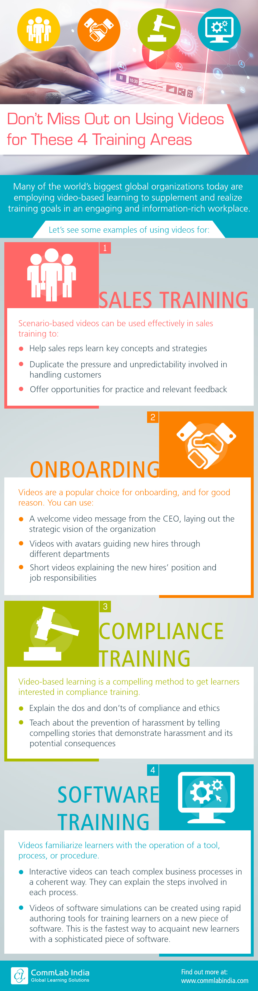 Don't Miss Out on Using Videos for These Four Training Areas [Infographic]