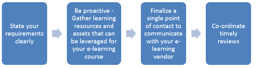 Tips to improve communication with e-learning vendor