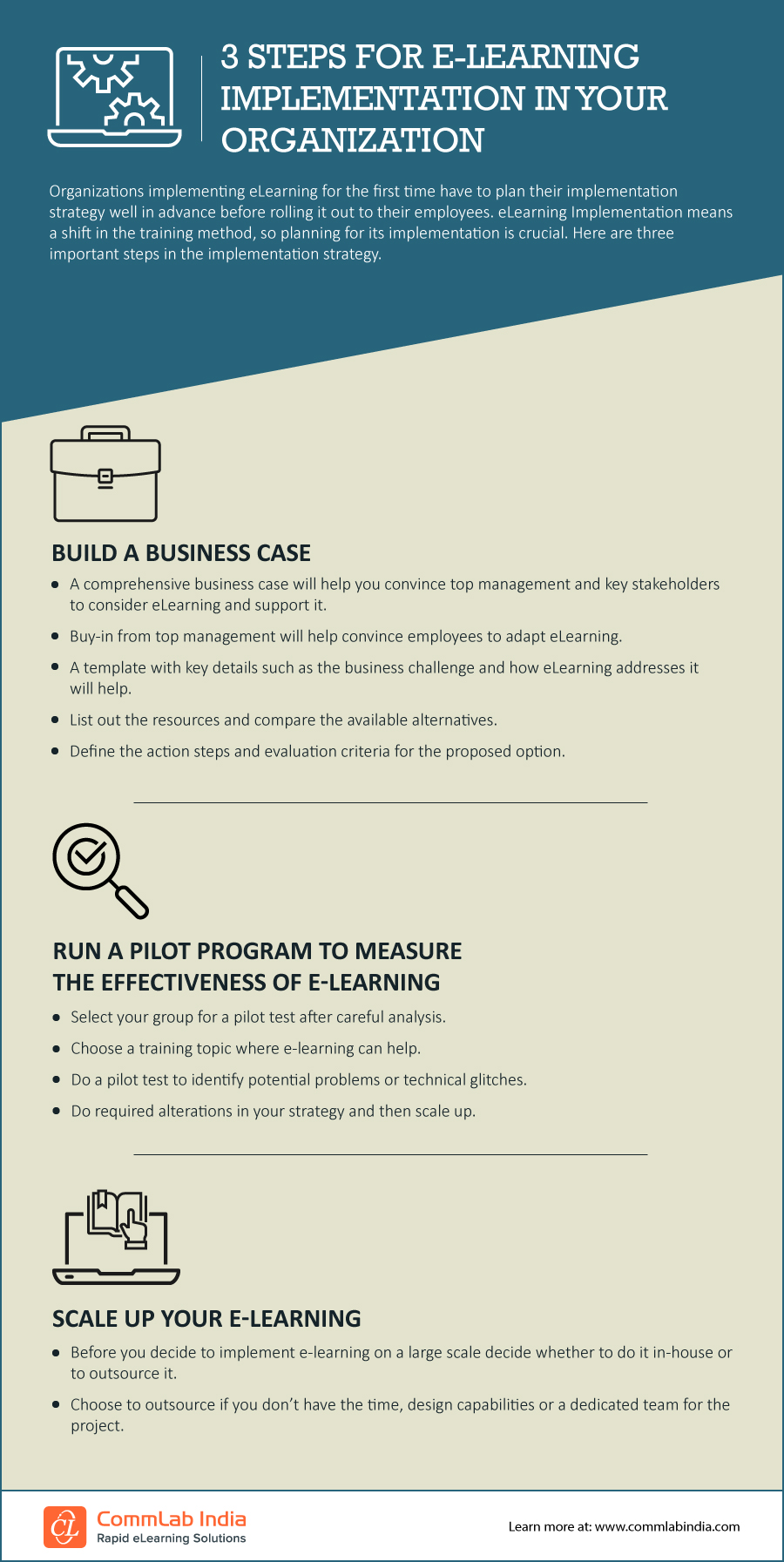 3 Steps for E-learning Implementation in Your Organization [Infographic]