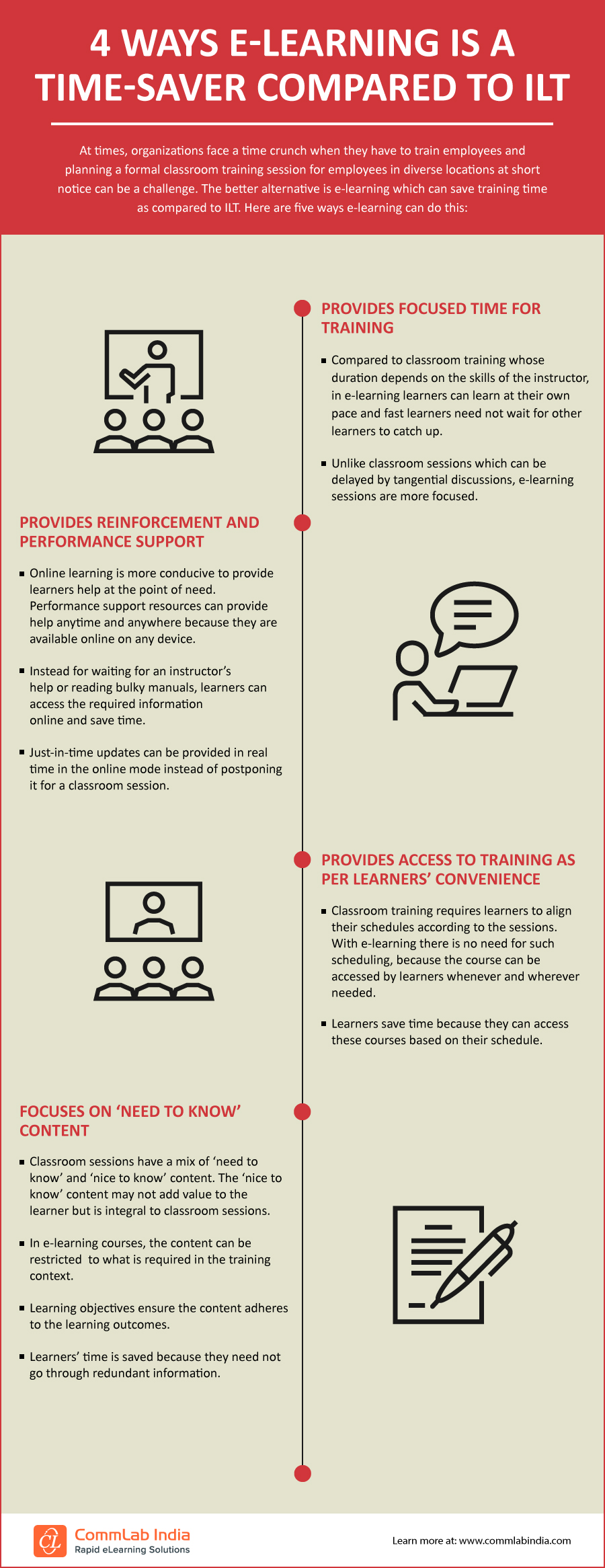 4 Ways E-learning is a Time-saver Compared to ILT [Infographic]