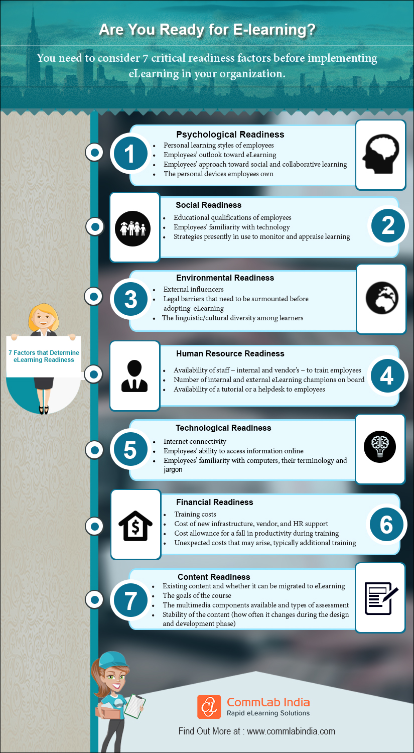 Are You Ready for E-learning? [Infographic]