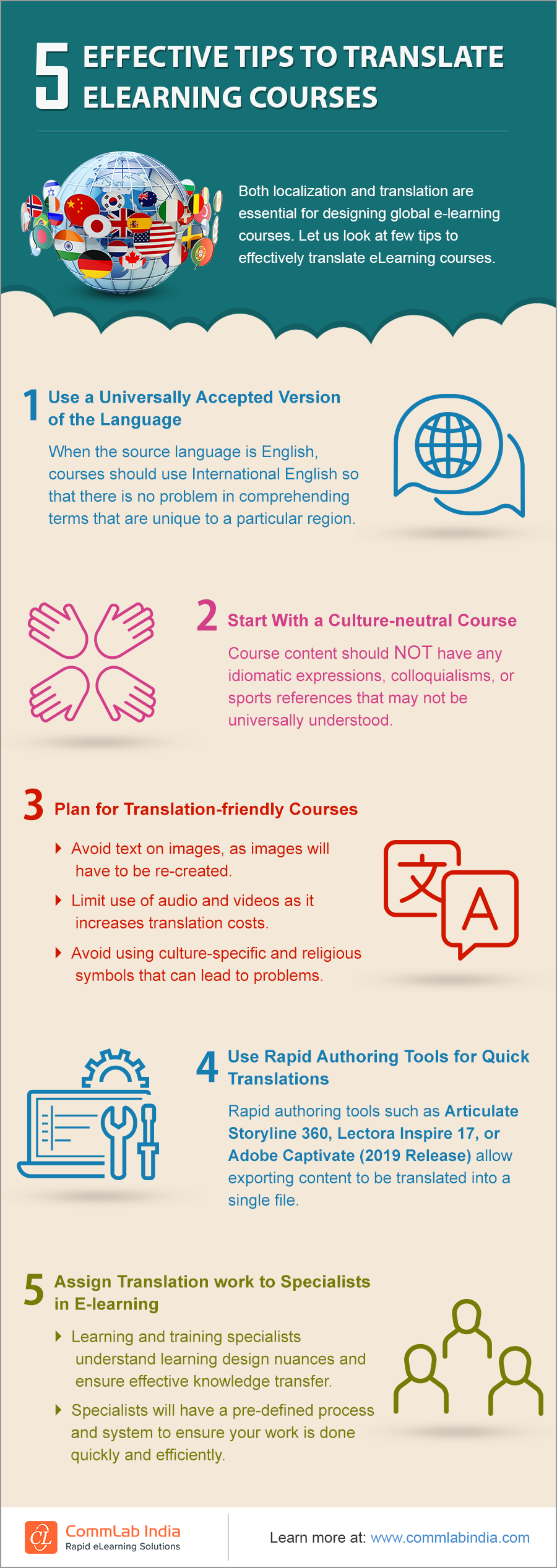 5 Effective Tips to Translate eLearning Courses [Infographic]