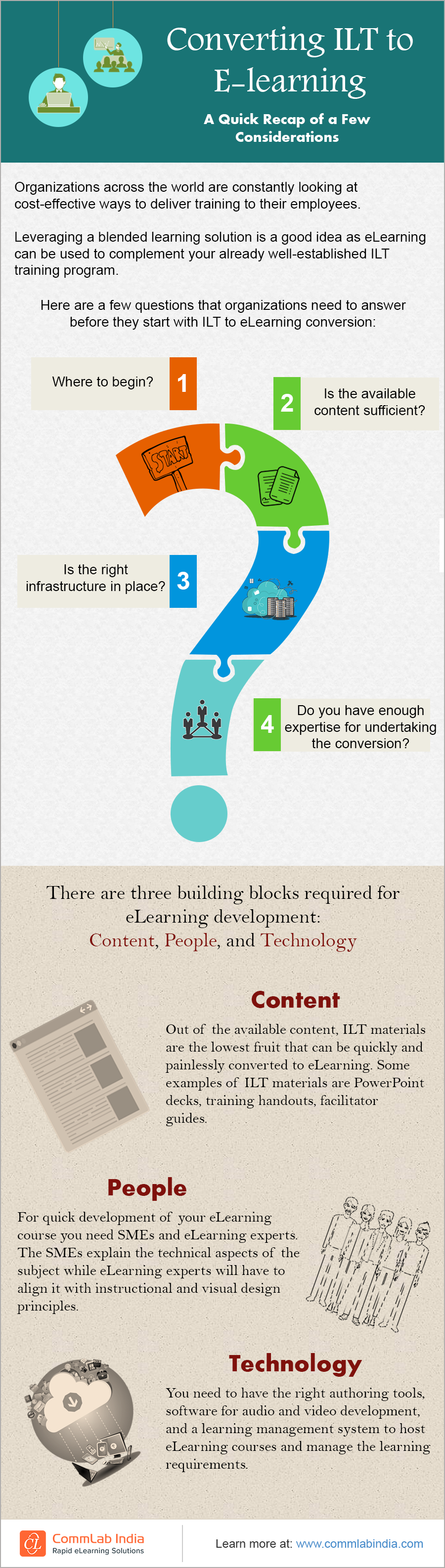 Converting ILT to eLearning: A Quick Recap of A Few Considerations [Infographic]